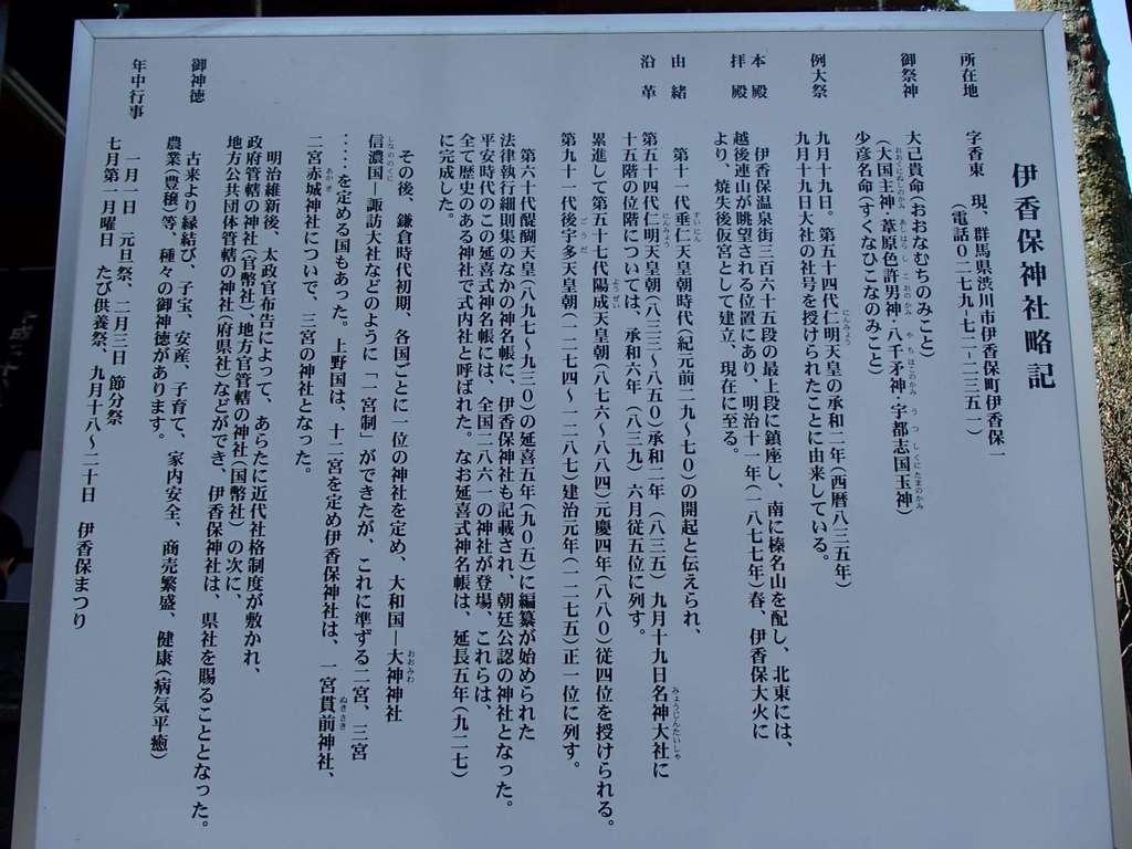 伊香保神社の歴史