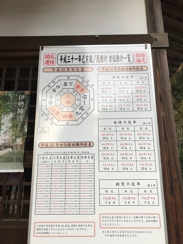 三峯神社の建物その他