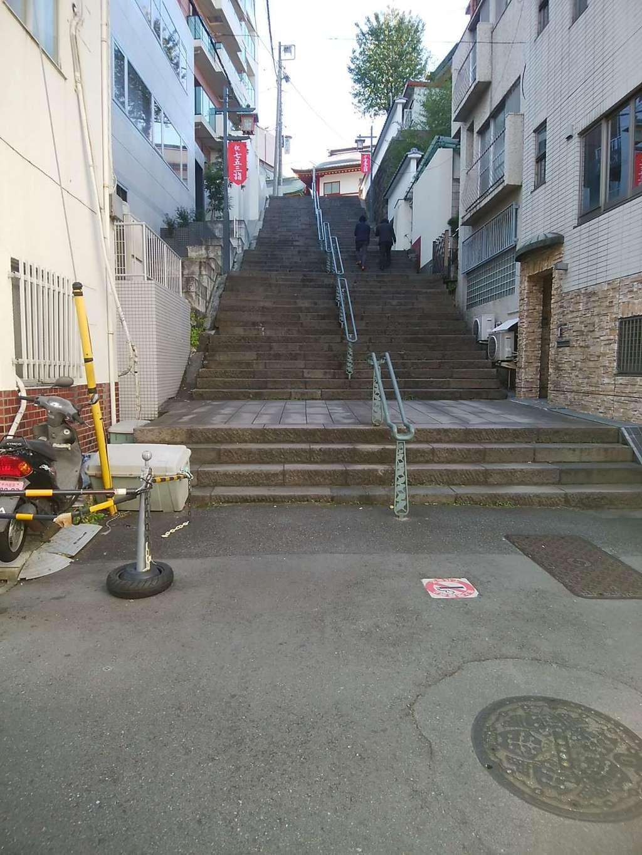 神田神社(神田明神)の周辺
